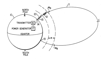 The Earth's Magnetosphere field lines